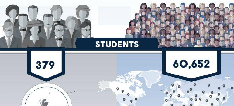 students_770